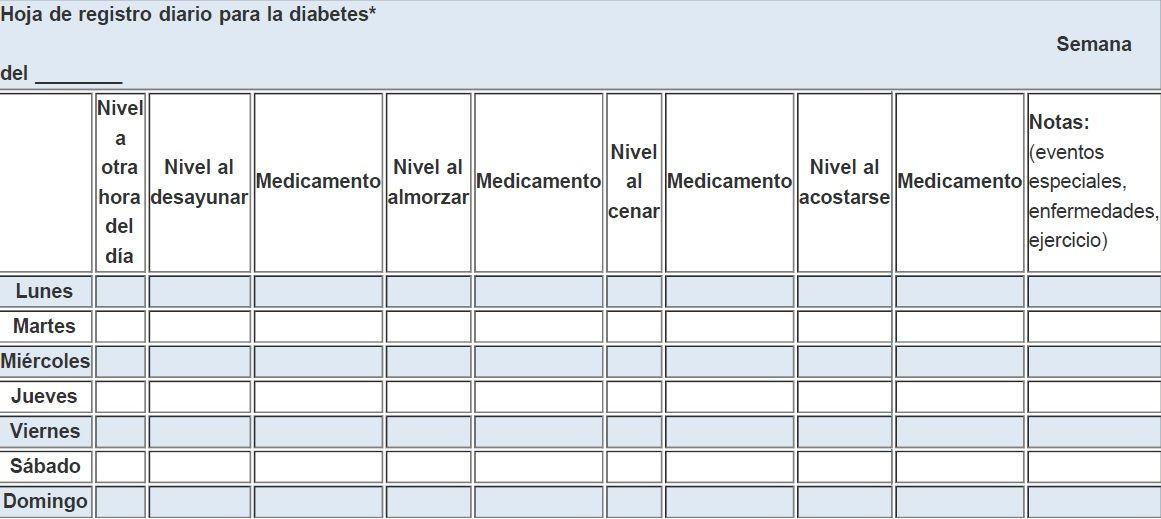 Ayuda a los pacientes a obtener información acerca del manejo de la glucosa en sangre. Incluye una tabla para registrar los niveles de glucosa en sangre y los medicamentos y listas de verificación útiles para las visitas de atención de la salud.