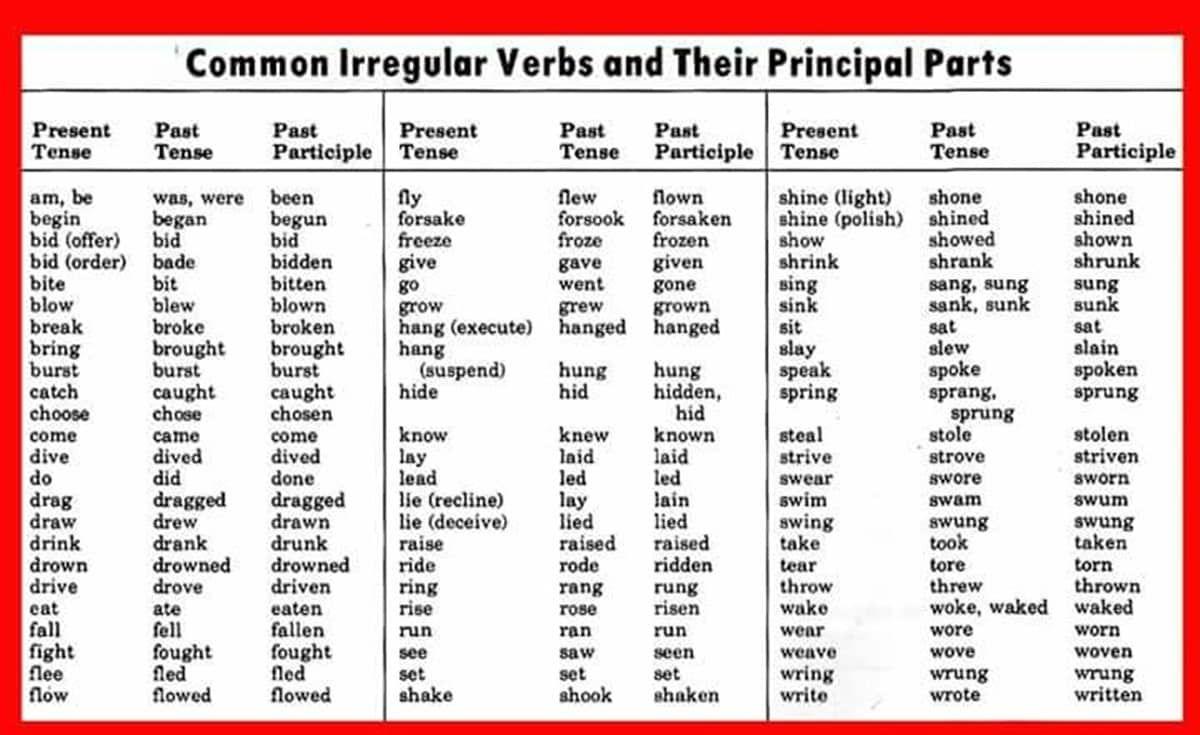 Verb Forms List Of Regular And Irregular Verbs In English Eslbuzz Learning English Irregular Verbs Verb Forms Regular And Irregular Verbs [ 735 x 1200 Pixel ]