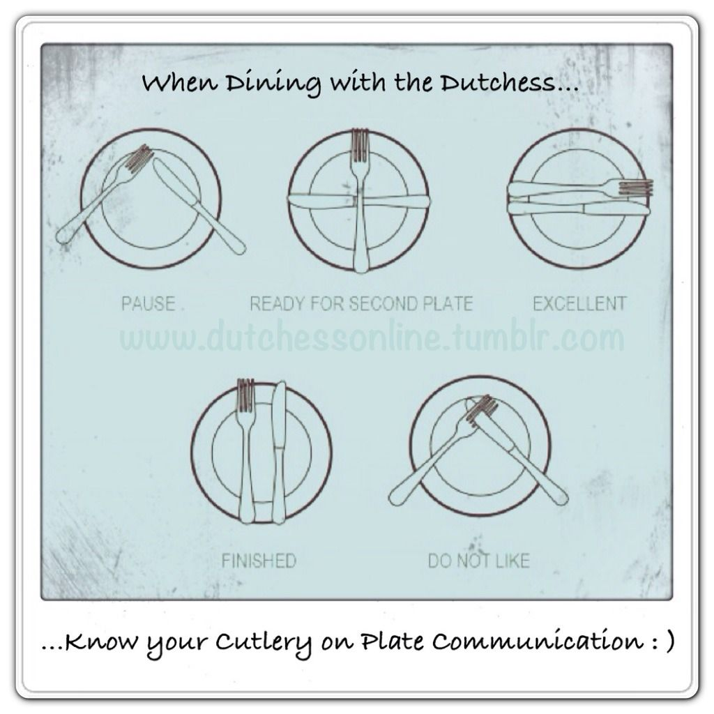 What Your Silverware Placement Says Food Infographics - Proper table setting placement