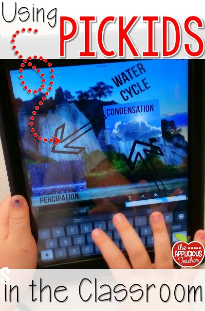 creating digital posters with pickids technology in education