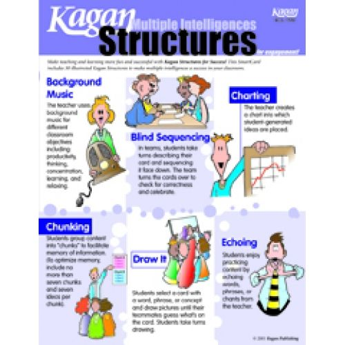 Image result for kagan structures | Education Thinking | Pinterest