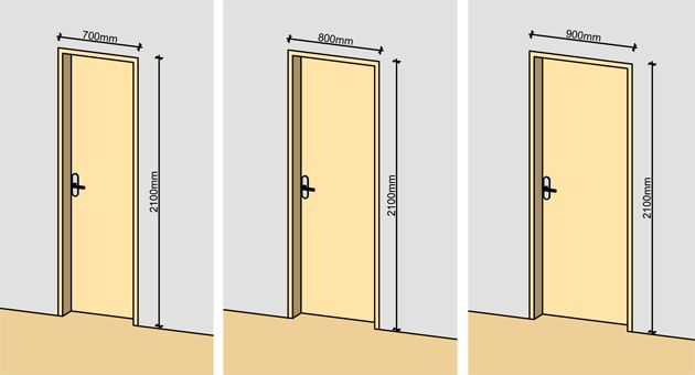 Interior Door Dimensions Standard Interior Door Sizes Chart