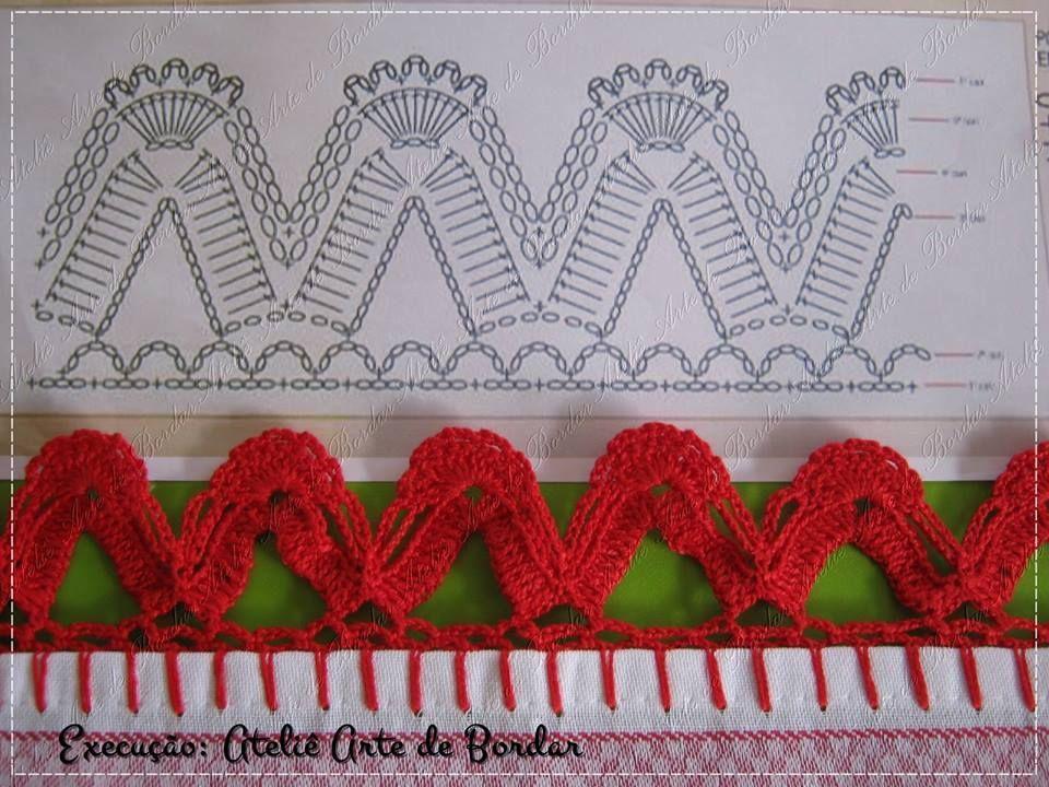 Pin de Janeta en crochet puntadas | Pinterest | Puntadas