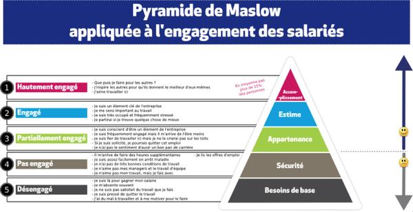 Monster France Monsterfrance Marketing Tips Linkedin Community Manager