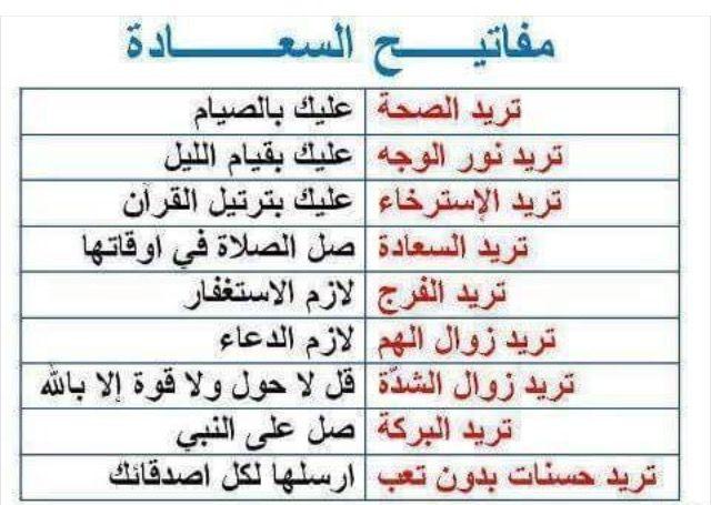 الله يفتح علينا وعليكم أبواب رحمته Islamic Inspirational Quotes Book Quotes Positive Words