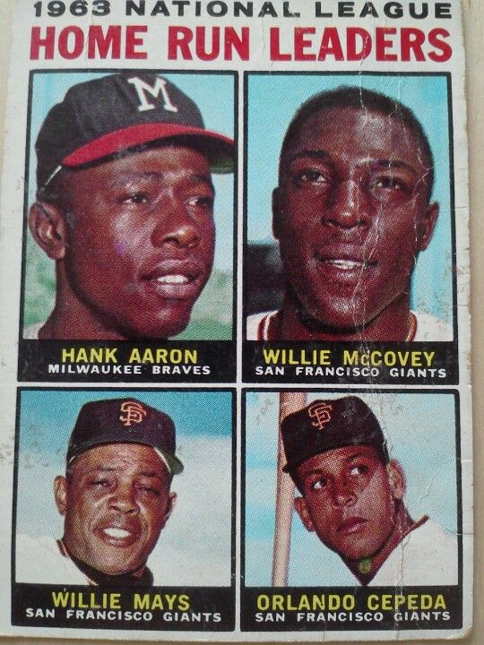 Topps 1963 Nl Home Run Leaders 9 Hank Aaron Willie Mays