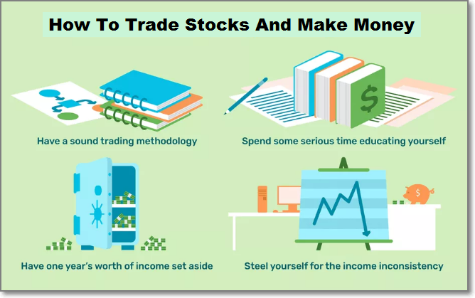 Pin On How To Trade Stocks And Make Money Daily