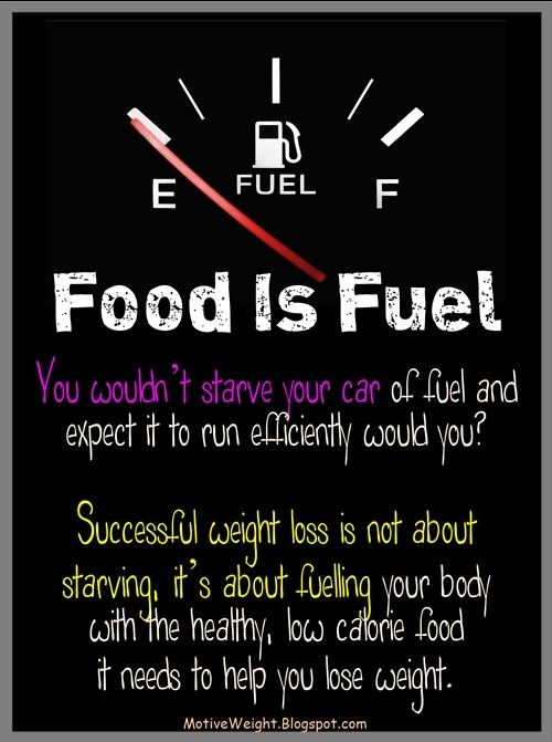 Eat To Live Just Dont Live To Eat Healthyhappy Fitness