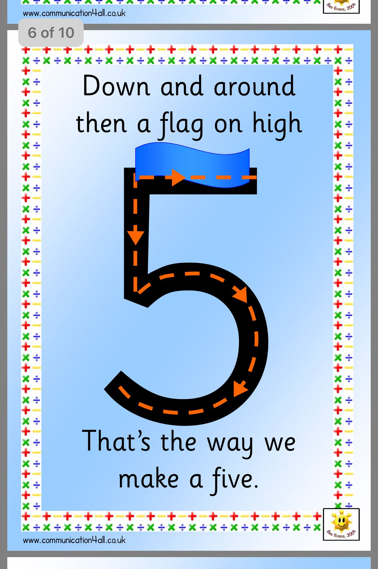 Image by Carolina Ruiz on Education Numbers preschool