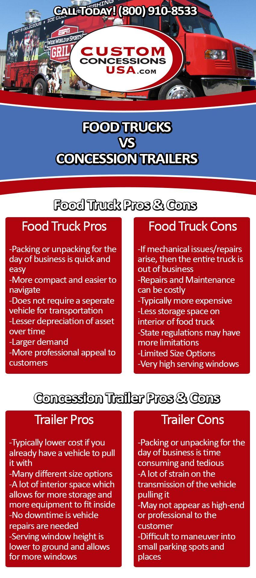 Food trucks vs food trailers custom concessions food