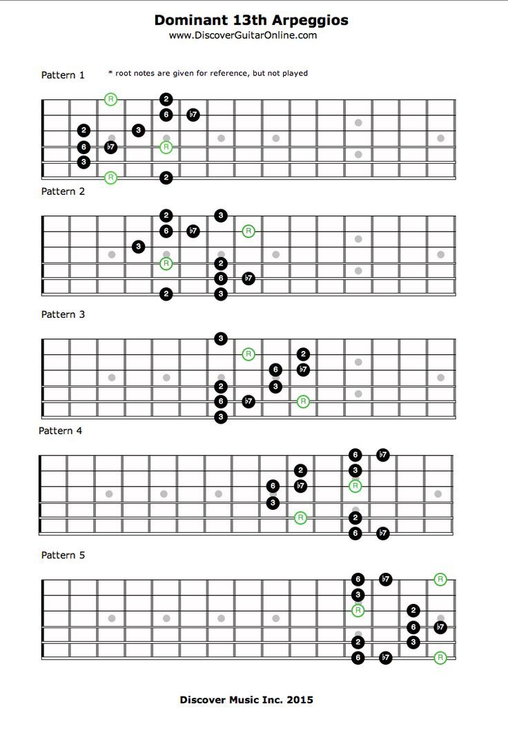 Dominant 13th Arpeggios Discover Guitar Online, Learn to