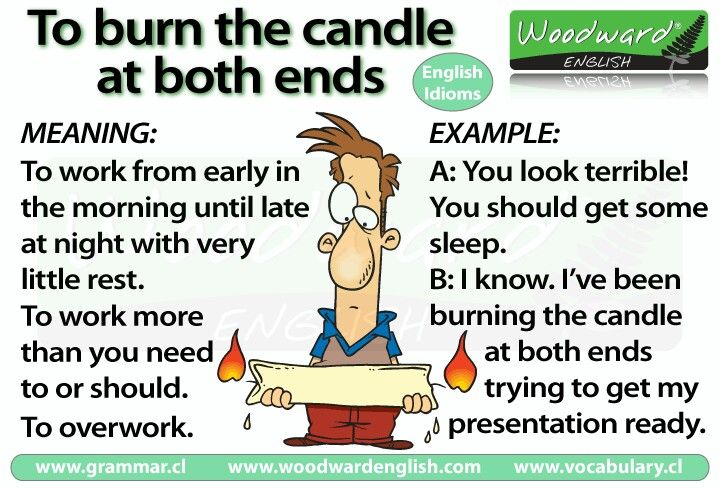 Pin By Tanu Arvind On Idioms And Phrases Woodward English