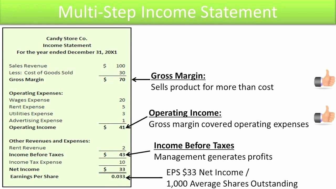 how do i calculate stock profit