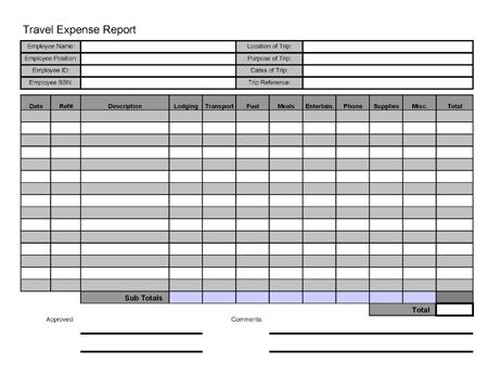 Free Printable Travel Expense Report Pdf Template Expenses