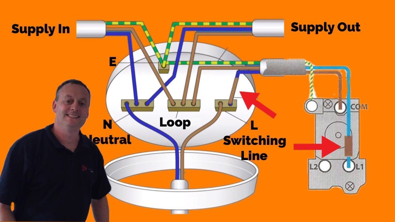 3 Plate Loop In Method Connections Explained For Wiring A Domestic Lighting Circuit Youtube Domesticlighting Light Switch Wiring Installation