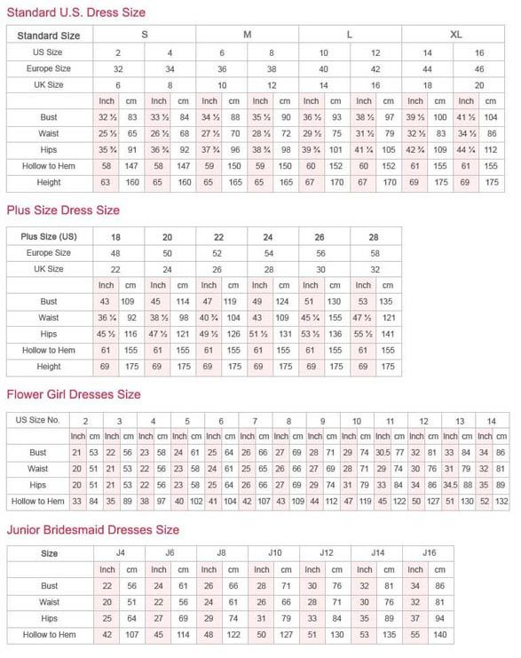 Wedding Gown Size Chart | The Business of Sewing and Alterations ...