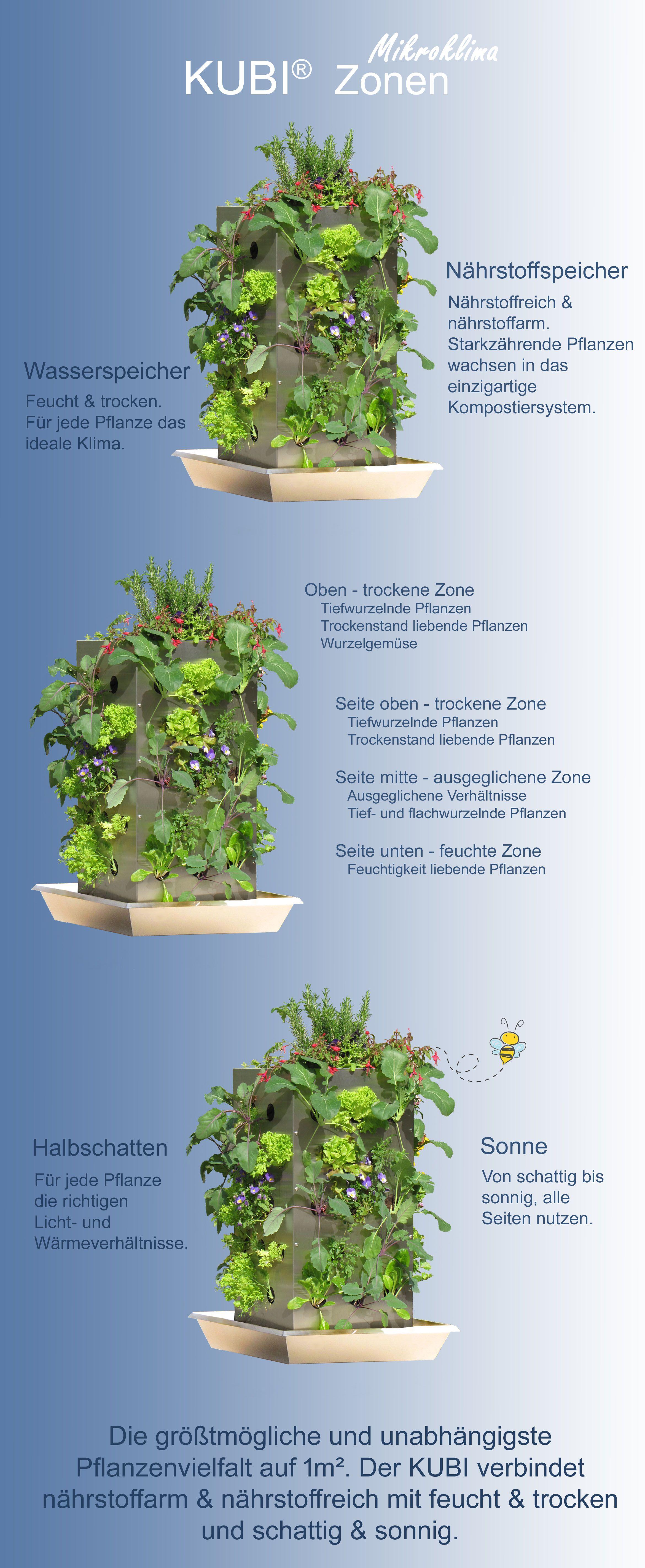 kubi - balkonhochbeet - mikroklima nutzen auf balkon oder terrasse