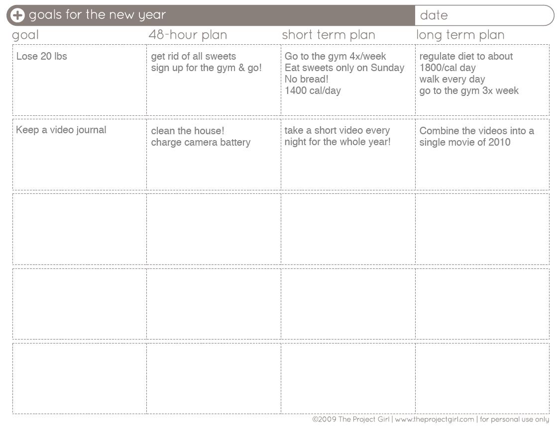 Goal Chart Goal 48 Hour Plan Short Term Plan Long Term