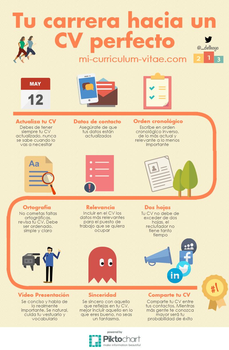 Un Curriculum Vitae perfecto #infografia #infographic #empleo ...