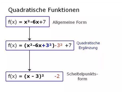 Mathe F06 Quadratische Funktionen Teil 3 Von 7 Allgemeinform Und Quadratische Erganzung Nachhilfe Mathe Lernen Tipps Schule Mathematik Lernen