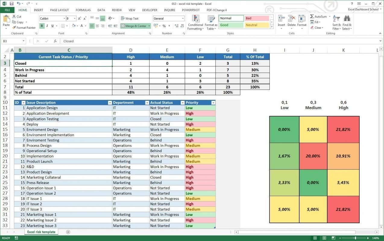 10 Useful Excel Templates For Project Management Tracking Http Emmamci Spreadsheet Template Budget Spreadsheet Template Excel Templates Project Management Project management time tracking excel