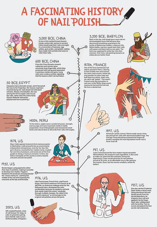 A Fascinating History of Nail Polish | Mental Floss | Cute nail ...