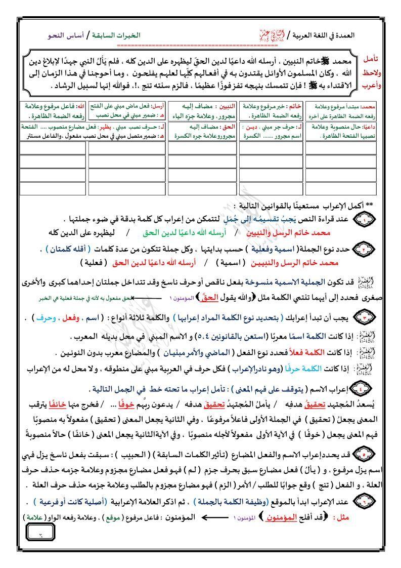 اللغة العربية شرح أساس النحو للصف الثاني عشر Periodic Table