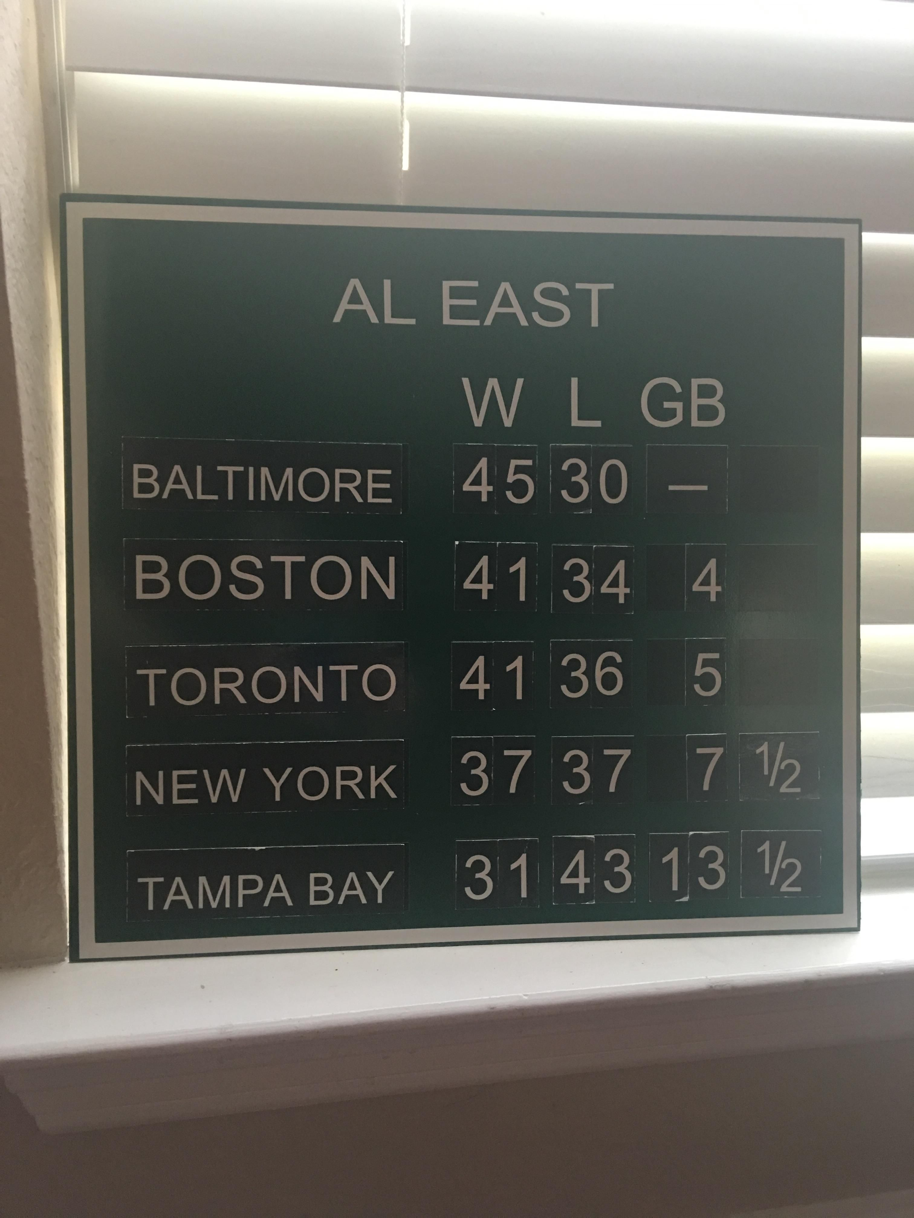 These Amazing Homemade Standings Boards Are The Newest Trend In Baseball Diy Mlb Standings Baseball Mlb