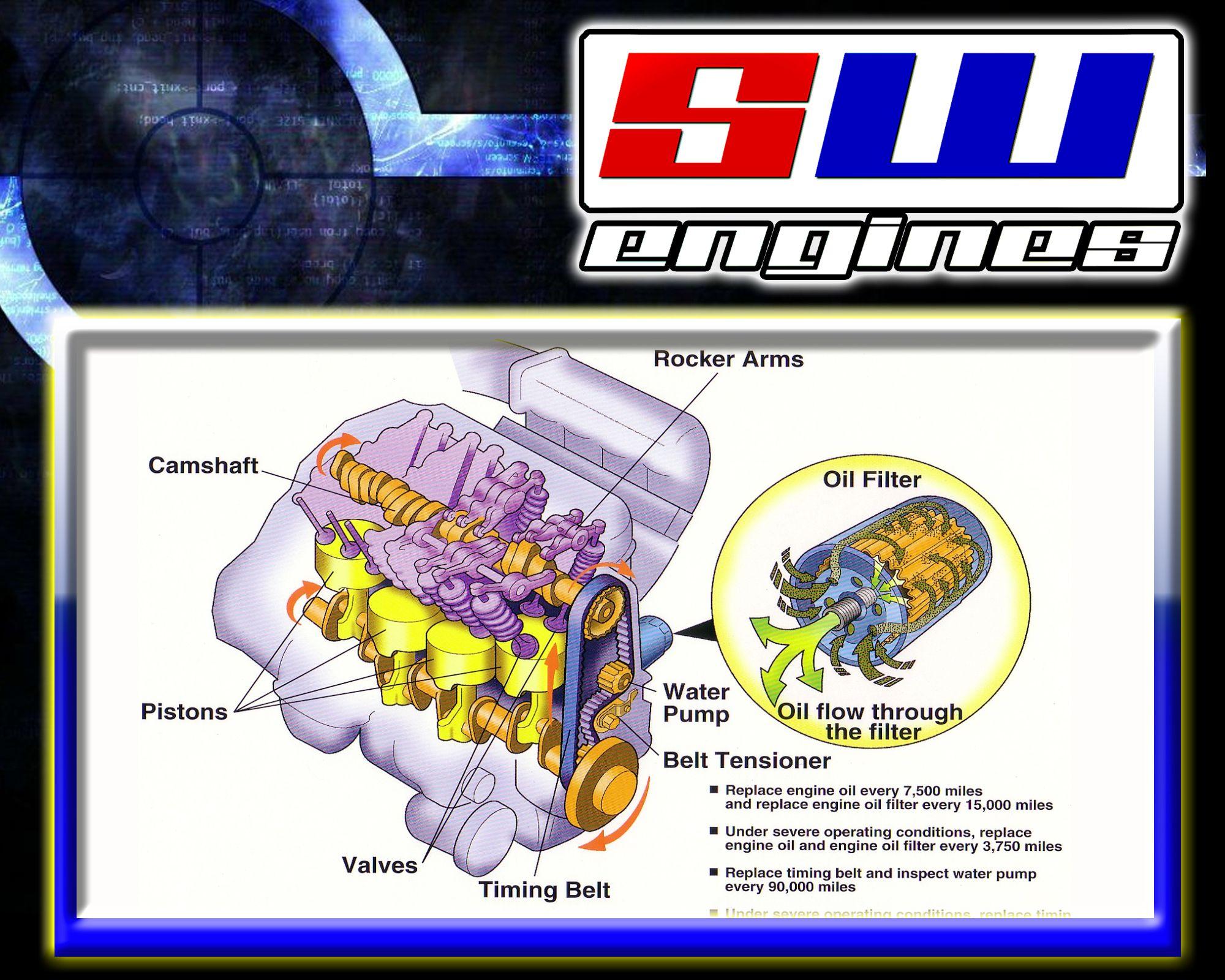 Swengines How Car Engines Work Pinterest Timing Belt For Ford Explorer