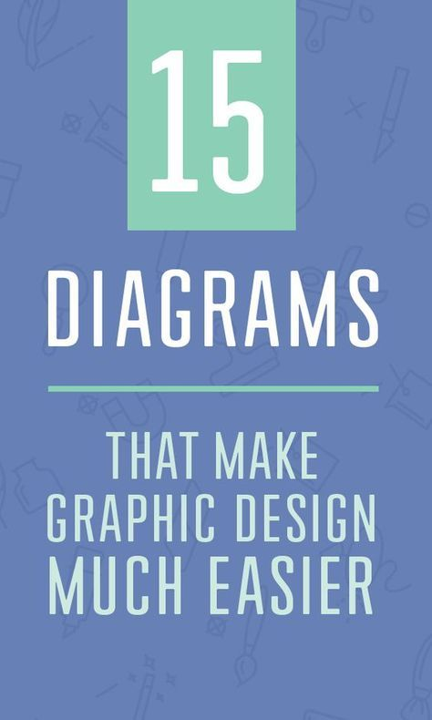 On the Creative Market Blog - 15 Diagrams That Make Graphic Design Much Easier #graphicdesign