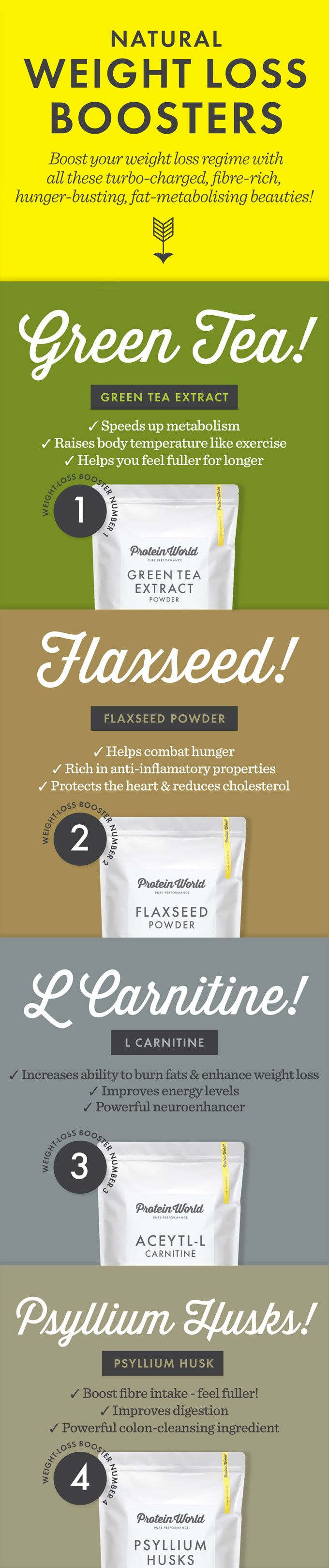 Powerful Natural Weight Loss Boosters proteinworld.com