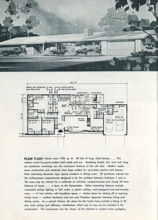 Distinguished Home Designs For Modern Living : Plan