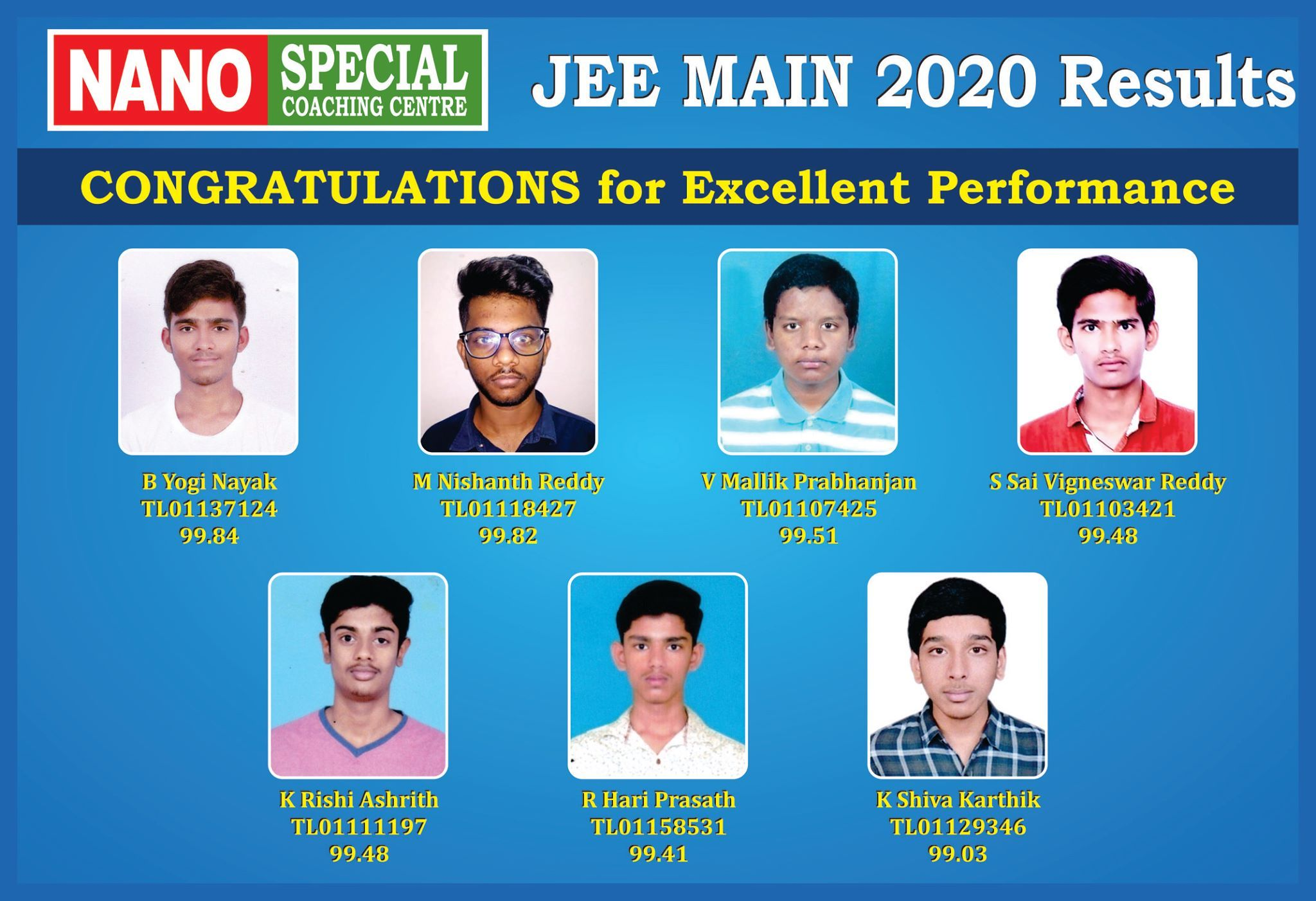 Jee Main 2020 Results In 2020 Coaching College Junior Education