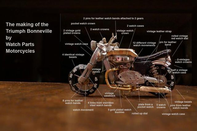 Making of Triumph Bonneville http://laughingsquid.com/miniature-motorcycles-made-from-vintage-watch-parts/