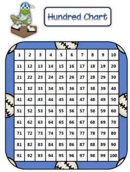 Here's a baseball themed hundred chart and two printables to help students recognize patterns in numbers and sequence numbers.