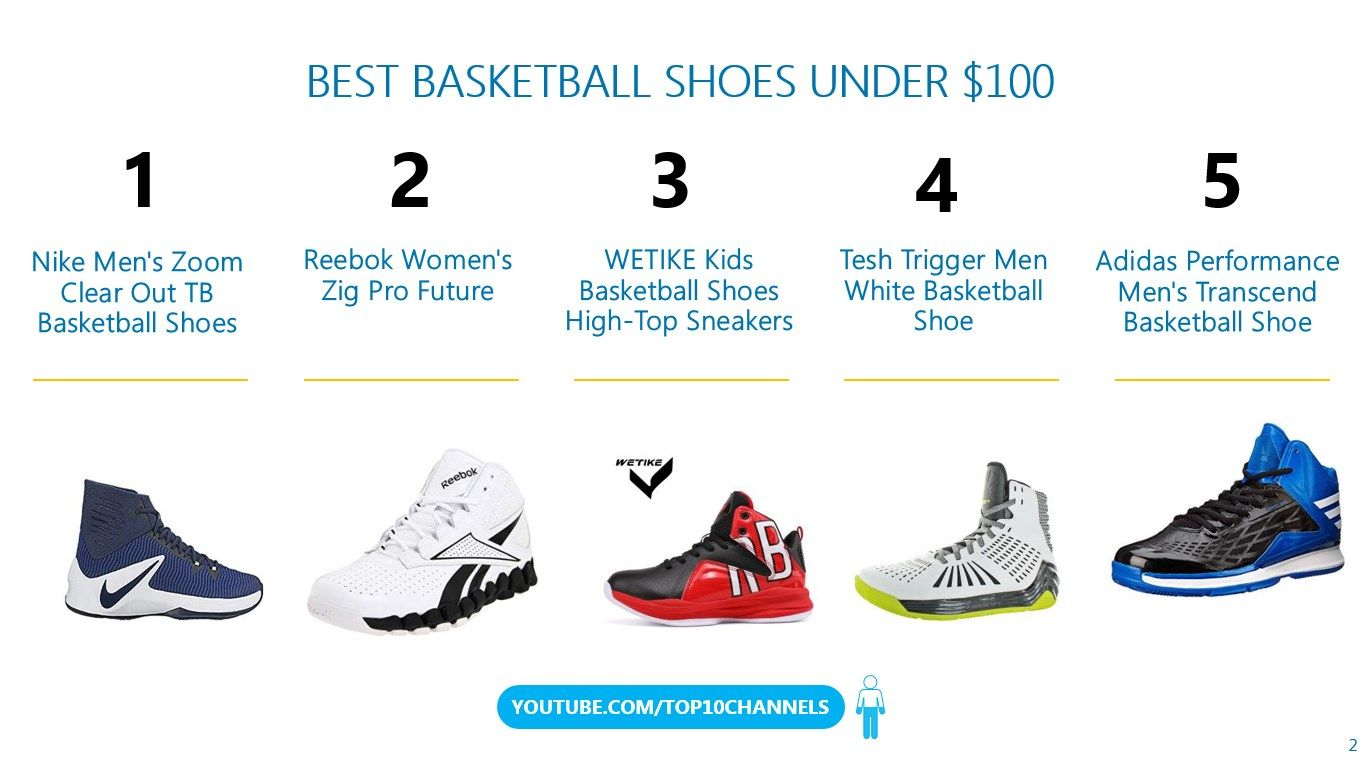 7fc95fb6b Top 10 best basketball shoes under 100 dollars. Good Basketball shoes for  men women.