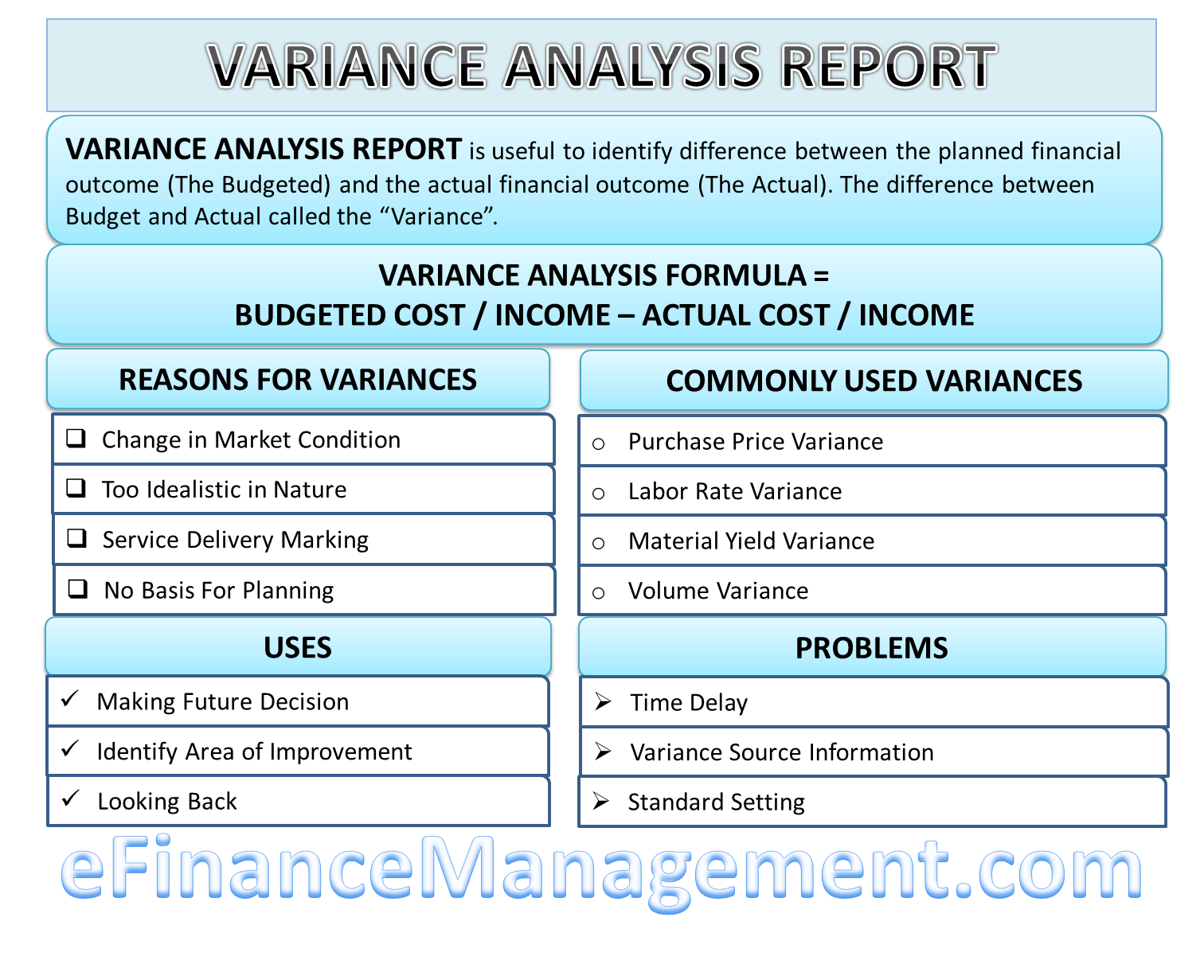 variance analysis report formula sample reasons uses in 2021 accounting and finance financial management notes on group statements 18th edition
