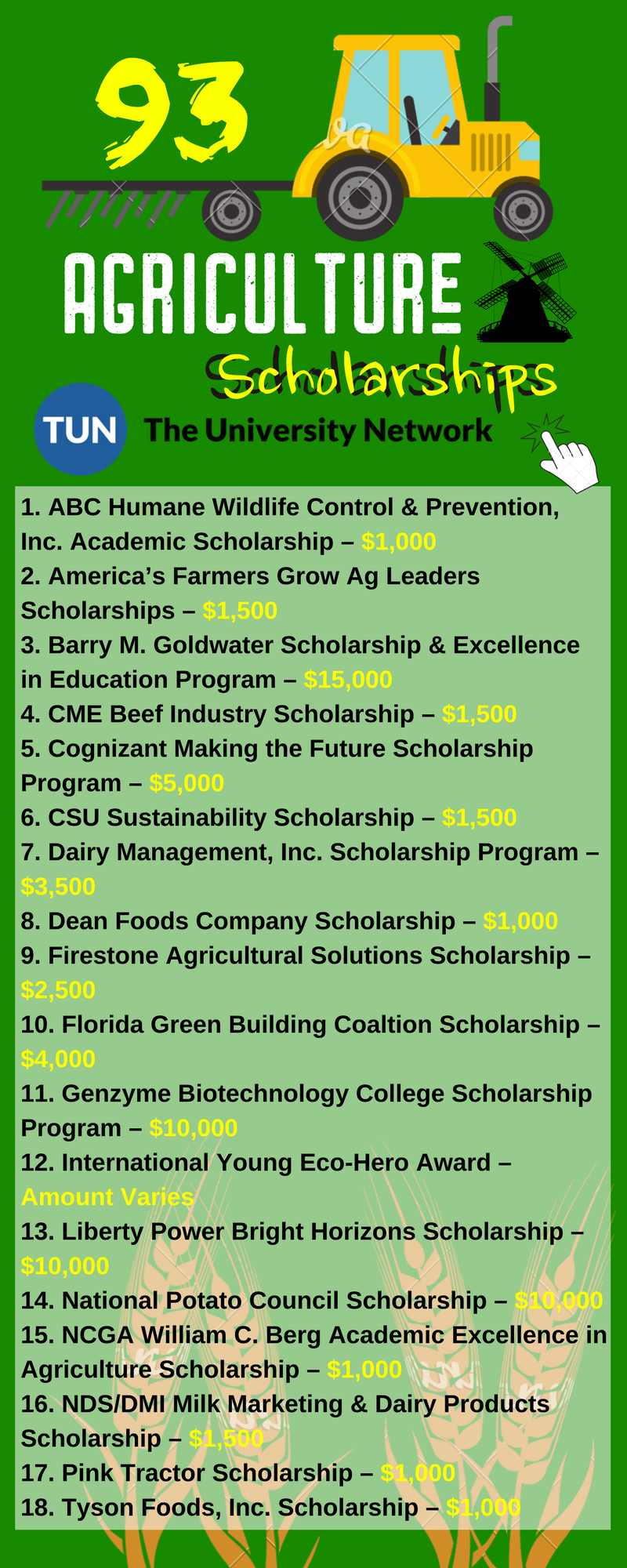 Agriculture Scholarships | Scholarships for college ...