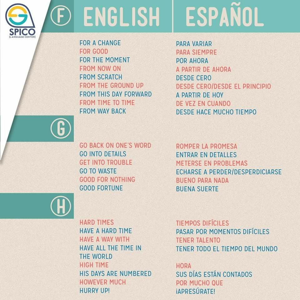 Inglés English Letter, English English, English Tips, English Study, English  Class,