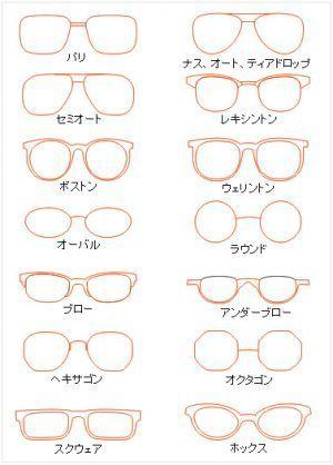 この画像のページは「自分にあうメガネの種類や形を良く知ってオシャレ度もあげよう」の記事の1枚目の画像です。メガネの形の種類をいうとざっとこれだけの種類があるということらしいです 思ってた以上におおくの種類がありました。関連画像や関連記事も多数掲載しています。