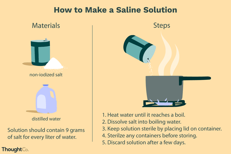 Learn How To Make Saline Solution At Home In 2020 Saline Solution Saline Solution For Piercings Nebulizer Solution