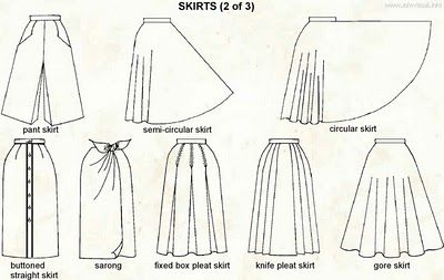 a1c848010d style by amilka  Types of Skirts