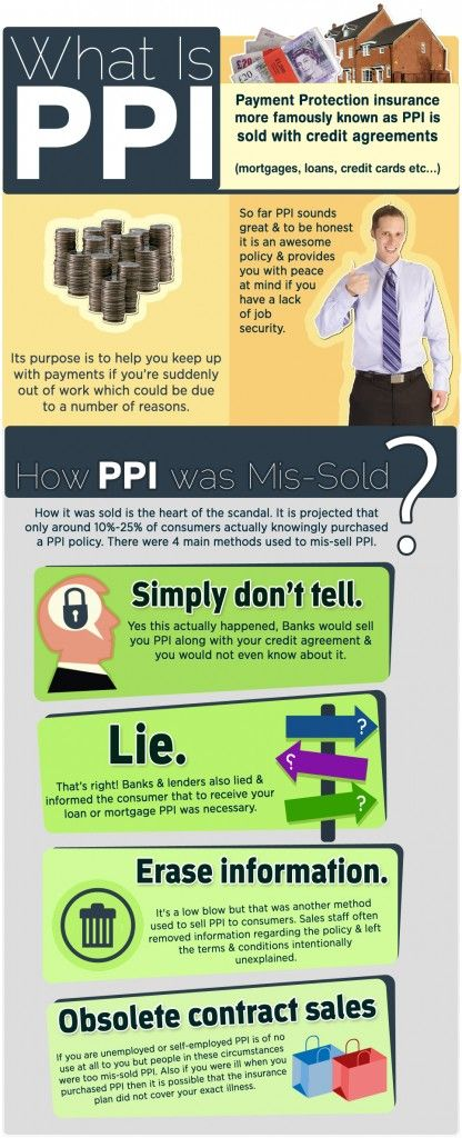 The Facts About Ppi Miselling Learn The Truth Payment Protection Insurance Infographic Finance