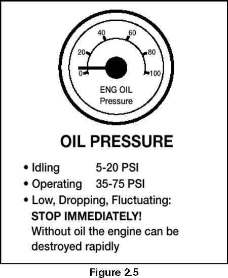 Image of Oil Pressure with Low Pressure Warning (With