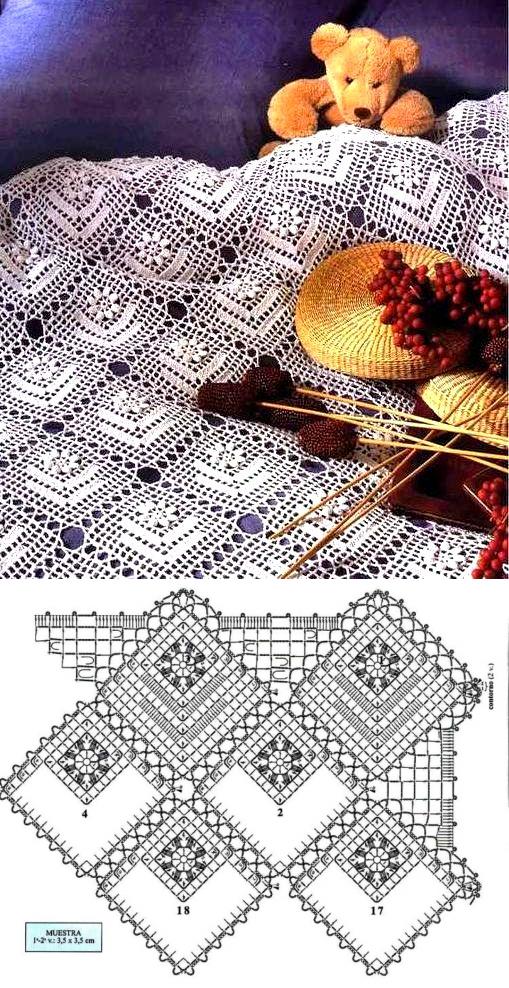 samobranochka-l.ru | Crochet Doilies | Pinterest | Deckchen häkeln ...