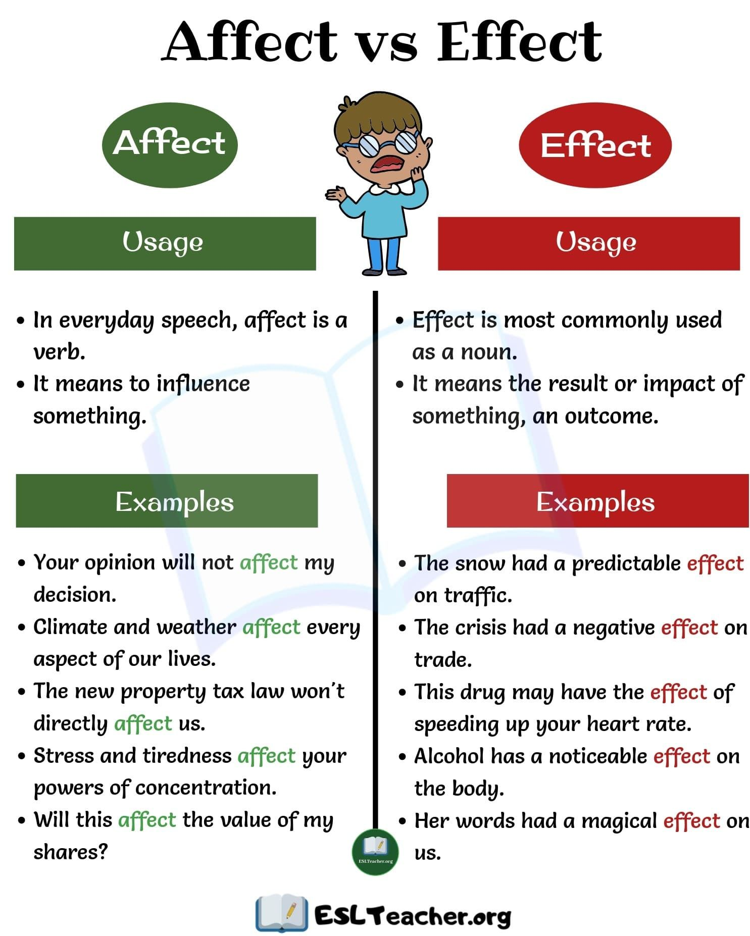 hight resolution of Affect vs Effect: How to Use Effect vs Affect Correctly - ESL Teacher    Word skills