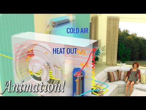 How Does Your Air Conditioner Work Youtube Avec Images