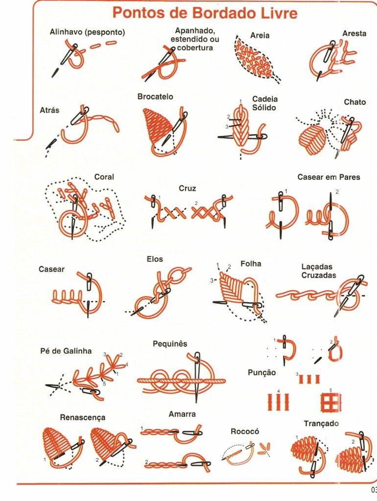 tutorial bordados puntos embroidery bordat … | Moda par…