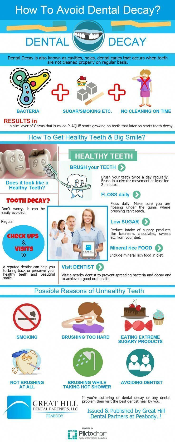 How to avoid dental decay how to steer clear of dental