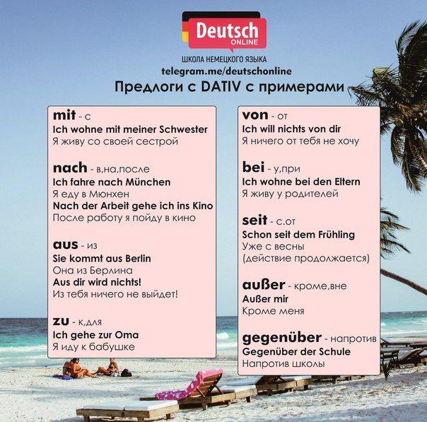 Немецкий язык Deutsch Online Немецкий язык, Изучение